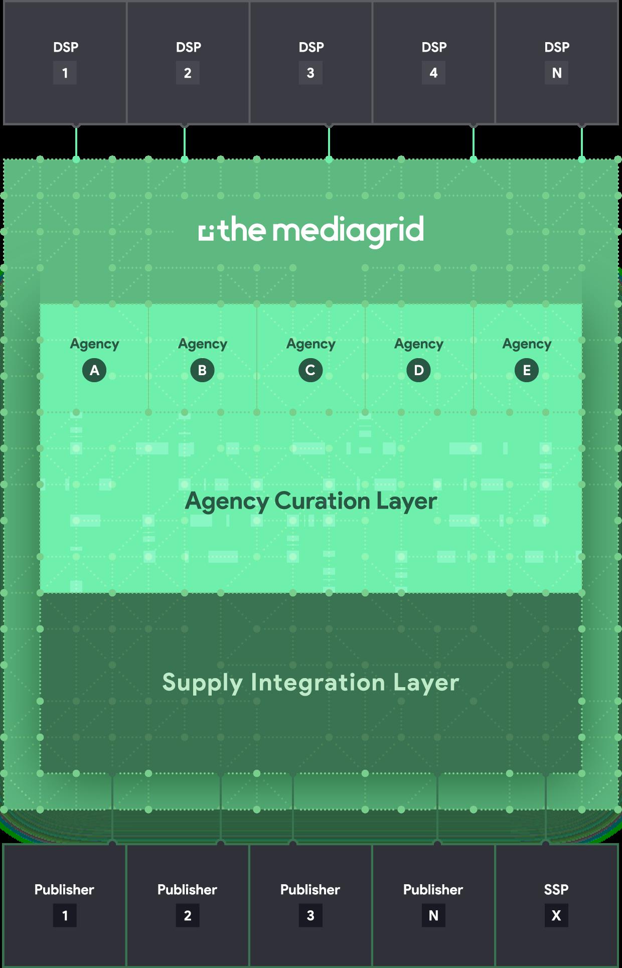 TMG-Brand-Mood_V7-Infographic-Diagram_